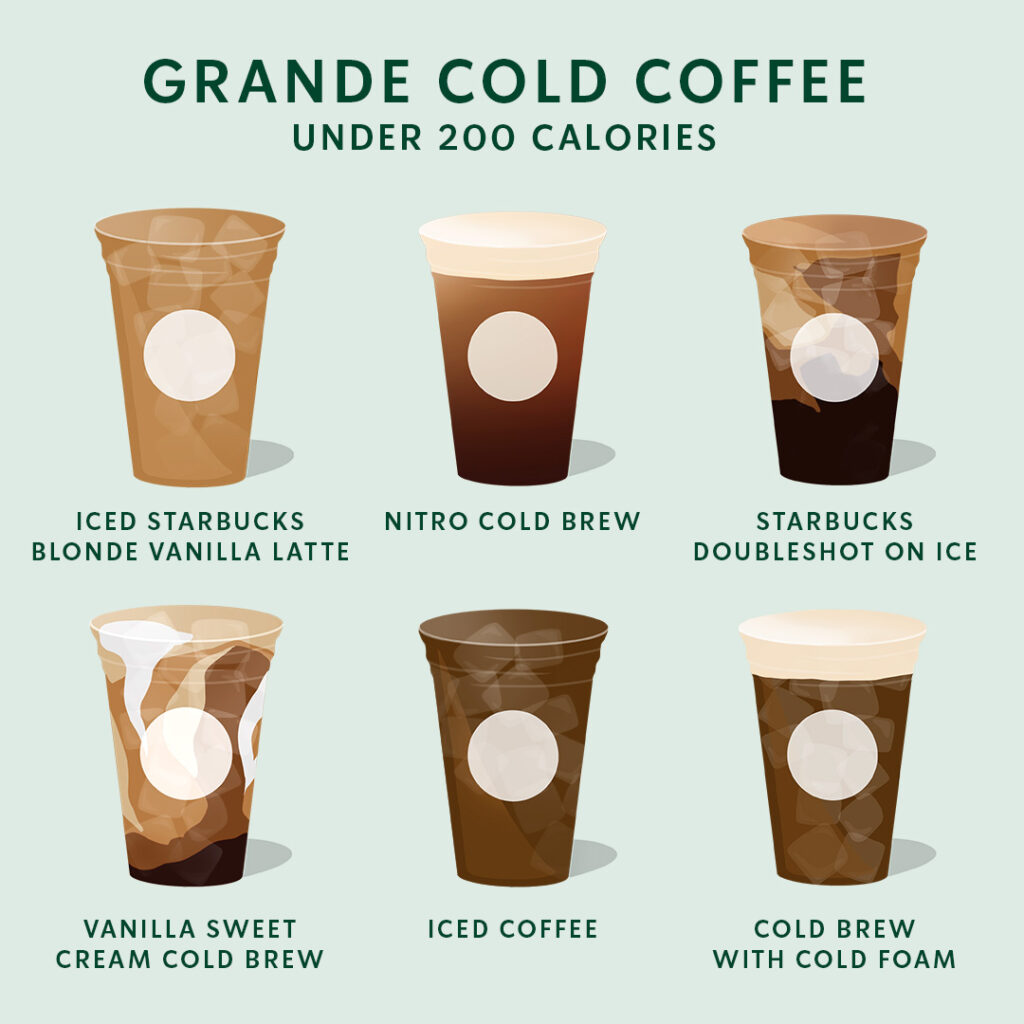 Six Grande Cold Coffee Drinks Under 200 Calories